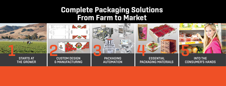 Worldwide Plastics solutions take your product from farm to market
